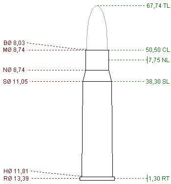 8x51 R Mauser