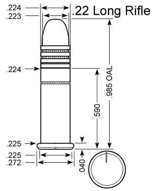.22 LR размеры приведены в дюймах