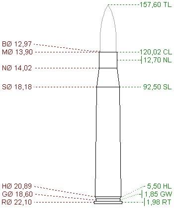 .5 Vickers class D (12.7x120 SR)