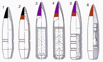 Пули: 1 - Б-30 бронебойная; 2 - Б-32 бронебойно-зажигательная; 3 - БТ бронебойно-трассирующая; 4 - БЗТ бронебойно-зажигательно-трассирующая; 5 - БЗТ модернизированная (ЗБ-46); 6 - ЗП (ПЗ) пристрелочно-зажигательная.