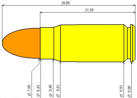 7,65x21 / 7,65 Parabellum