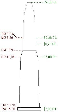 8x50 R Lebel