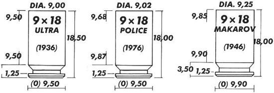 9x18 Ultra, Police, ПМ (слева-направо)