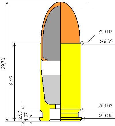 9x19 Luger (стандартный вариант)