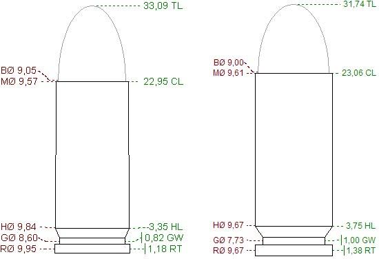 9x23 Bergmann Bayard Mod. 1903 (слева) 9x23 Largo (справа)