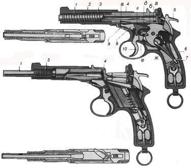 Детали пистолета Mannlicher M1894 (вид сбоку и сверху) перед заряжанием (вверху) и после выстрела при крайнем переднем положении ствола (внизу): 1 — ствол (а — вырез); 2 — кожух; 3 — возвратная пружина; 4 — ствольная коробка; 5 — курок (б — выступ); б — рама; 7 — боевая пружина; 8 — ствольная задержка (в, г, д — передний, нижний и задний выступы); 9 — пружина ствольной задержки; 10 — спусковой крючок (е — головка; ж — выступ)