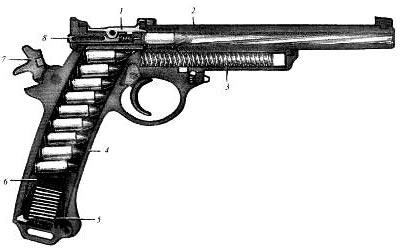 Положение деталей пистолета Маннлихера обр. 1905 г. перед выстрелом: 1 - затвор; 2 - ствол; 3 - возвратная пружина; 4 - рамка; 5 - пружина подавателя; 6 - подаватель; 7 - курок; 8 - ударник