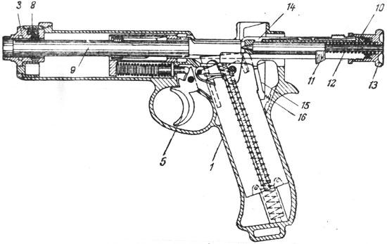 Разрез Roth-Steyr M 1907 по оси (затвор в заднем положении): 1 – рамка; 3 – муфта ствола; 5 – спусковой крючок; 8 – стопор муфты; 9 – ствол; 10 – затвор; 11 – ударник; 12 – боевая пружина; 13 – гайка затвора; 14 – выбрасыватель; 15 – спусковой рычаг; 16 – спусковая пружина.