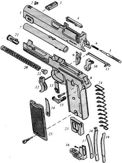Детали пистолета Steyr M1912: 1 - кожух-затвор; 2 - мушка; 3 - соединительная чека; 4 - выбрасыватель; 5 - ударник; 6 - пружина ударника; 7 - ствол; 8 - рамка; 9 - разобщитель; 10 - курок; 11 - спусковая тяга; 12 - спусковой крючок; 13 - задержка; 14 - пружина задержки; 15 - предохранитель; 16 - дно магазинной коробки; 17 - пружина разобщителя; 18 - спусковая пружина; 19- боевая пружина; 20- возвратная пружина; 21 - упор возвратной пружины; 22 - кнопка возвратной пружины; 23 - подаватель; 24 - пружина подавателя; 25 - щечка