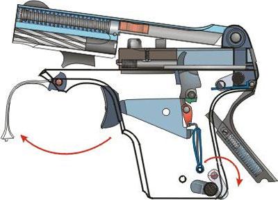 Clement M 1909 схема устройства пистолета