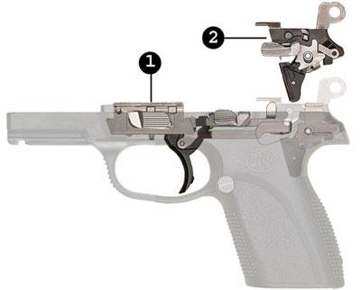 Съемные блоки УСМ и фиксатора ствола пистолетов серии FNP
