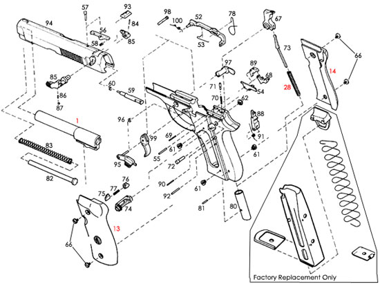 BDA 380 устройство пистолета
