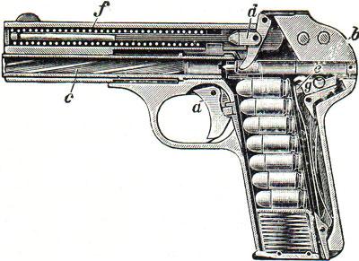 FN Browning M 1900 схема конструкции пистолета