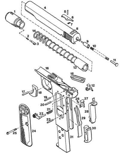 FN Browning M 1922 взрыв-схема
