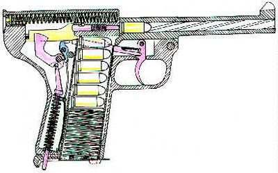 схема работы Schouboe M1907
