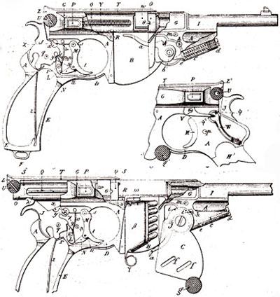 Bergmann M 1896 № 3 устройство пистолета