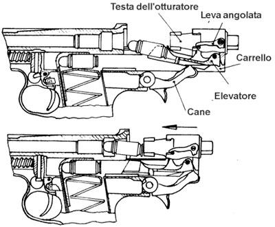 принцип действия пистолета «Mars»