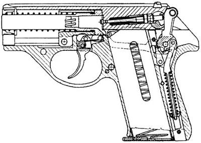 FEG R78 устройство пистолета