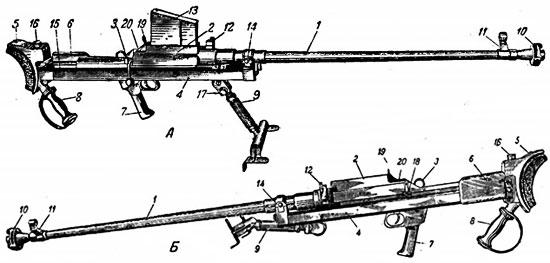 Общий вид ПТР Boys Mk I А – вид справа (боевое положение), Б – вид слева (походное положение). 1 - ствол, 2 - стваольная коробка, 3 - затвор, 4 - рама, 5 - приклад, 6 - упор для щеки, 7 - пистолетная рукоятка, 8 - задняя рукоятка, 9 – сошки, 10 - дульный тормоз, 11 - кронштейн с мушкой, 12 - диоптрический целик, 13 - магазин, 14 - обойма рамы, 15 - кожух пружинного амортизатора, 16 - пробка с кисточкой, 17 - защелка сошек, 18 - предохранитель, 19- защелка магазина, 20 - затворная задержка
