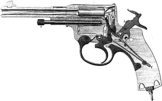 Nagant M 1895 схема устройства револьвера