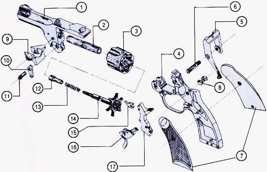 устройство револьвера модели IOF 0.32