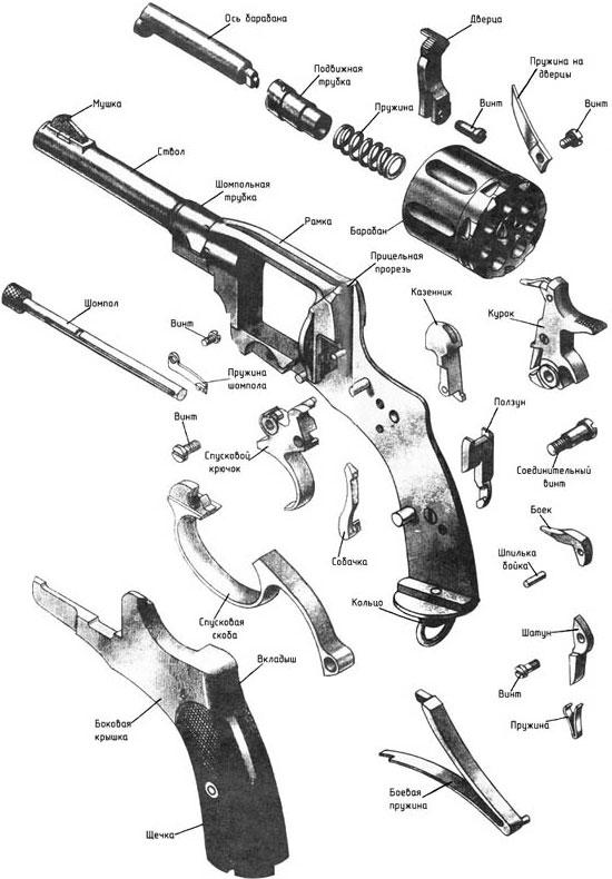 детали револьвера Наган обр 1895 года производства СССР