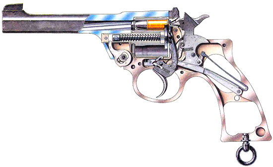 устройство револьвера Enfield No 2 Mk I