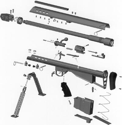 Barrett М95 основные части и механизмы