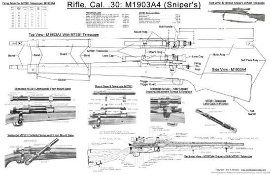 Снайперская винтовка модели Springfield M1903