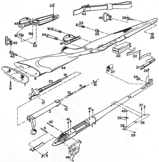конструкция Remington model 700