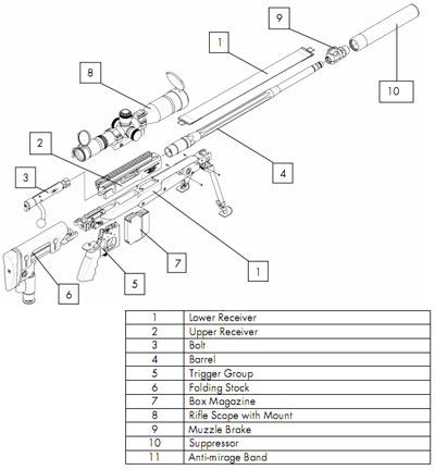 Brugger & Thomet APR 338 основные компоненты