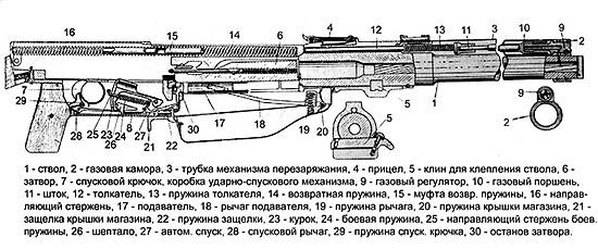 Рис. 2. Схема ПТРС