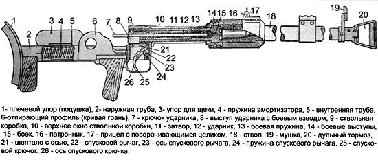 Рис. 8. Схема ПТРД