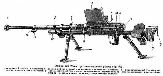 Японское 20-мм ПТР Тип 97