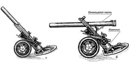 160-мм дивизионный миномет МТ-13 обр. 1943 года: А — в боевом положении; Б — в положении для заряжания