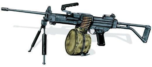 Единый пулемет «негев», Израиль, 1990 г.