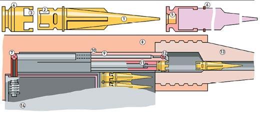 Вариант устройства автоматического оружия на основе жидкого метательного вещества: 1 – оперенная пуля, 2 – отверстие для пропуска к пуле ЖМВ, 3 – пружинящие захваты, 4 – держатель пули (служит для подачи и извлечения), 5 – капсюль, 6 – обтюратор пули, 7 – клапан, 8 – ствольная коробка, 9 – трубопровод для ЖМВ, 10 – затвор, 11 – ударник, 12 – обратный клапан подачи ЖМВ в запульное пространство, 13 ствол, 14 – магазин одноразового применения, снаряженный оперенными пулями с держателями и баллоном с ЖМВ