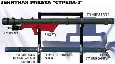 Зенитная ракета «Стрела-2»