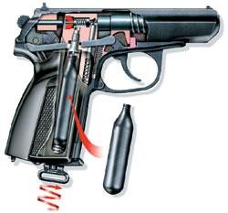 Схема устройства ижевского многозарядного газобаллонного пистолета МР-654К и его магазина, Россия