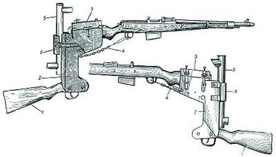 Приспособление для стрельбы из-за укрытий из самозарядных винтовок G.41(W)