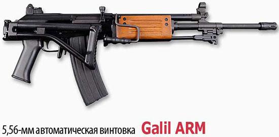 5,56-мм автоматическая винтовка «Галил ARM»
