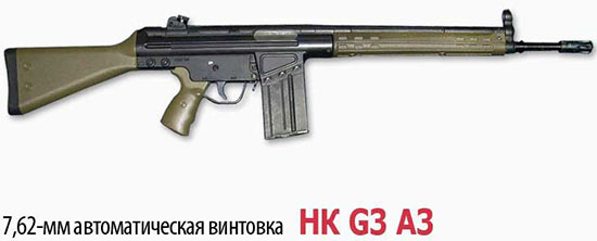 7,62-мм автоматическая винтовка НК G3 A3