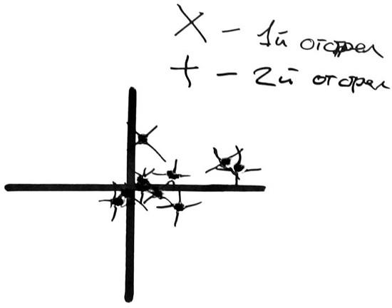 100-метровая мишень с испытаний на сдвиг точки попадания при снятии и  установке ствола. Какого-либо смещения двух групп («до» и «после») — не  заметно