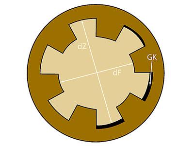 Сечение 1. Ствол с «мягкой пулей» – незначительный прорыв пороховых газов через образующиеся неплотности (GK).