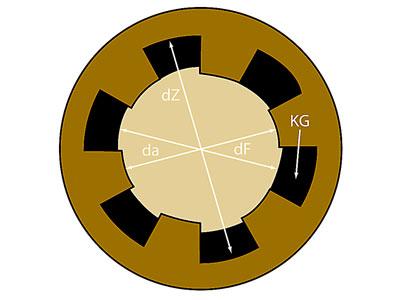 Сечение 2. Ствол с твёрдой массивной пулей. Наблюдается значительный прорыв пороховых газов, поскольку пуля изготовлена по размерам нарезов.