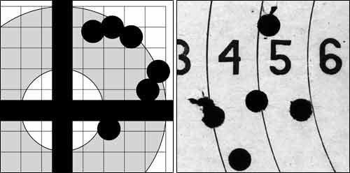 На левой мишени демонстрируются результаты стрельбы пулей Совестра из классического гладкоствольного ружья с оптическим прицелом (данные фирмы-изготовителя пули). Справа – результаты редакционных стрельб из самозарядного ружья Benelli Praktika с использованием штатного механического прицела (диоптр). Регулировка прицельных приспособлений не производилась, что и объясняет смещение группы попаданий влево от центра мишени. В обоих случаях стрельба велась в закрытом тире на дистанции 50 м