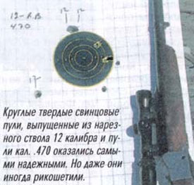 Круглые твердые свинцовые пули, выпущенные из нарезного ствола 12 калибра и пули кал. .470 оказались самыми надежными. Но даже они иногда рикошетили.