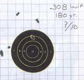 308 Winchester «провалились»: 7 из 10 оказывались в «молоке» и практически никогда не попадали в центр.