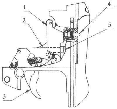 Схема ударно-спускового механизма «Протекты». Положение частей УСМ сразу после выстрела, спусковой крючок (3) нажат, курок (1) спушен, предохранительный рычаг (2) в нижнем положении. При ненажатом спусковом крючке предохранительный рычаг находится в верхнем положении и его упор (5) не позволяет нанести курку удар по бойку (4). Выстрел возможен только при полностью нажатом спусковом крючке