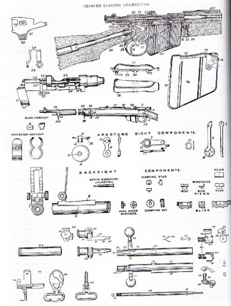 Lee-Enfield SMLE №1 Mk III*-.410